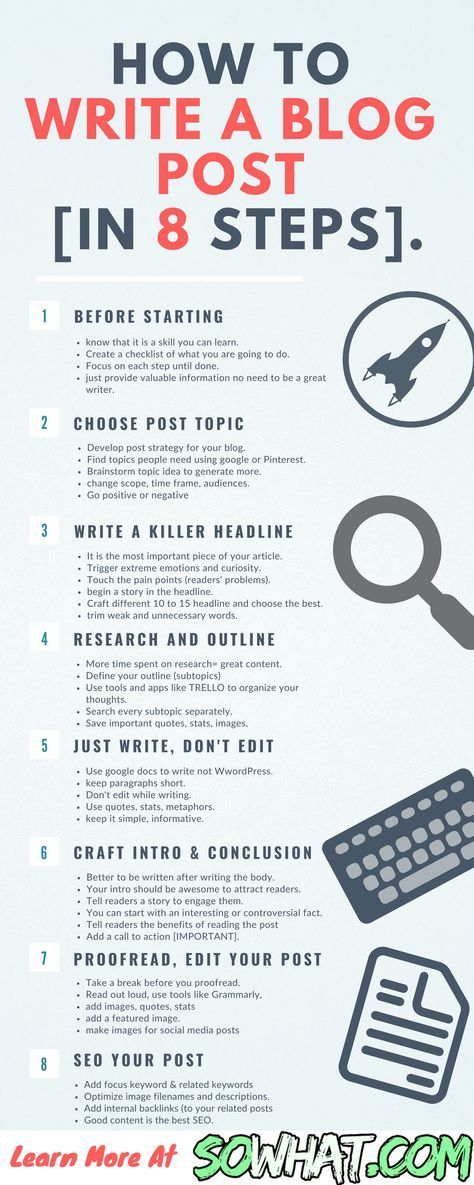 How To Write Your First Blog Post As A Pro in 8 steps [COMPLETE GUIDE] - Creative Blogging %