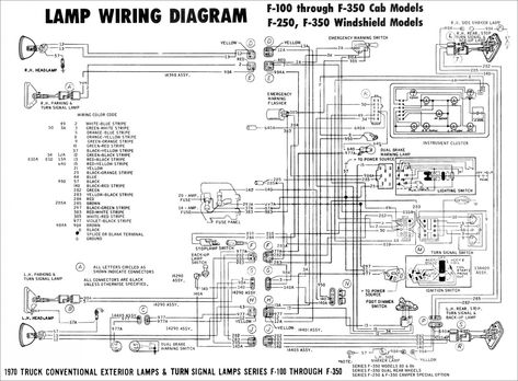 Engine Wiring Diagram For 6 Ford Ranger Malaysia di 2020