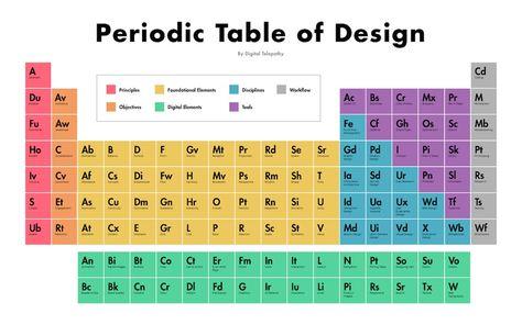 Información de la wikipedia referent a la Tabla Periódica Poison - new tabla periodica de los elementos i