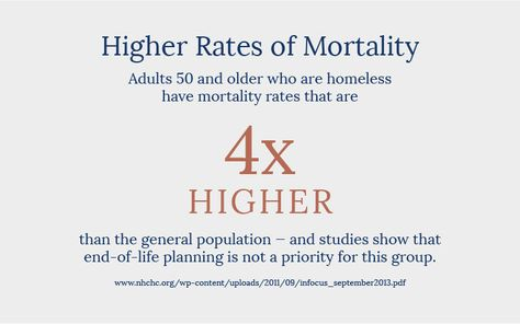 20 Housing Homelessness Seniors Elders Disabled Portland Ideas Homeless Affordable Housing Portland