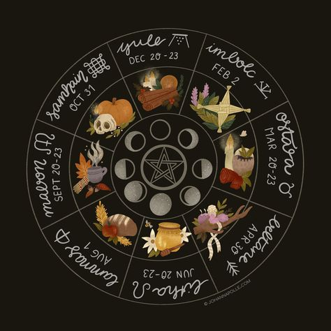 Pagan Illustration: The Wheel of the Year – Johanna Polle Wiccan Sabbats, Wicca Witchcraft, Pagan Witch, Magick, Paganism, Green Witchcraft, Wiccan Art, Mabon, Samhain