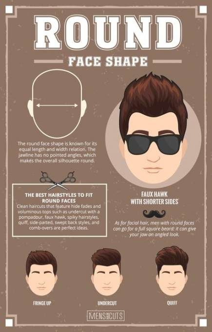 Haircut For Round Face Shape Asian 19 Ideas For 2019 Round Face Haircuts Haircuts For Round Face Shape Face Shape Hairstyles Men