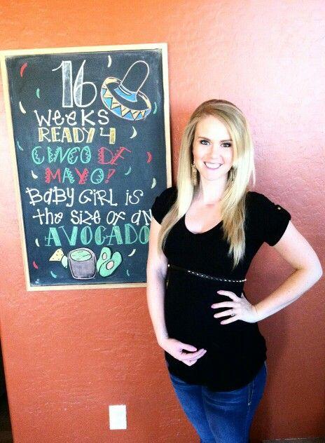pregnancy weekly tracker