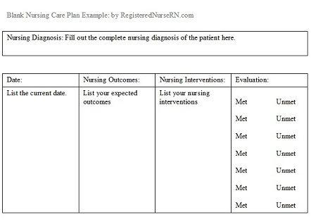 nursing care plan for mastectomy Free Nursing Care Plans - nursing care plan example