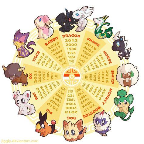 [ Sterrenbeelden en de Dierenriem – Japan vs. Nederland ] In Japan is met de jaarwisseling niet alleen een einde gekomen aan 2013 maar ook aan het jaar van de slang. Dit dier moet plaats maken voor het paard want dit is hét symbool van 2014!