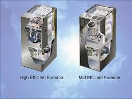 Image Result For Furnaces Furnace Decor Home Decor
