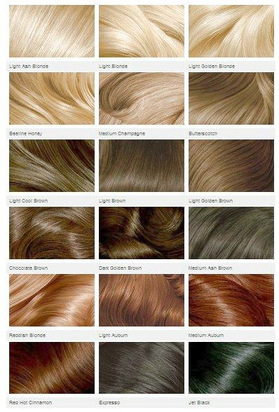 Everything4writer Shortbrunettehairstyles Like What You See Click On The Link To Find Out Hair Color Shades Clairol Hair Color Chart Blonde Hair Color Chart