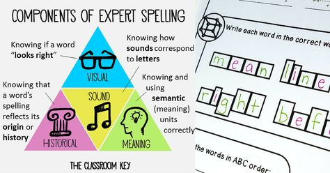 Are You Teaching Spelling the Right Way?