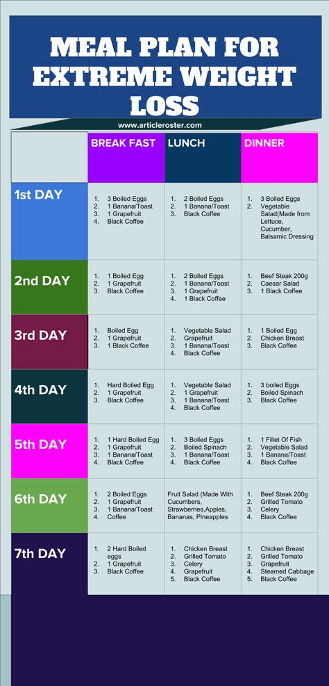 30 Day Meal Plan For Weight Loss - Article Roster