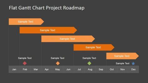 Editable Gantt Chart for PowerPoint - gantt chart