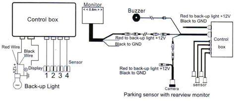 Parking Sensor Special For Car Dvd Player Auto Gps System Gps Sensor System