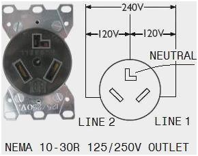 Wiring Diagram For 220 Volt Dryer Outlet Http Bookingritzcarlton Info Wiring Diagram For 220 Volt Dryer Outlet Outlet Wiring Dryer Outlet Wire