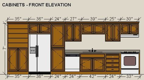 Dimensioning Cabinets in a Wall Elevation Chief Architect - chief architect sample resume