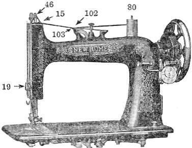 Threading The New Home Model Ab Sewing Machine Antique Sewing Machines Treadle Sewing Machines