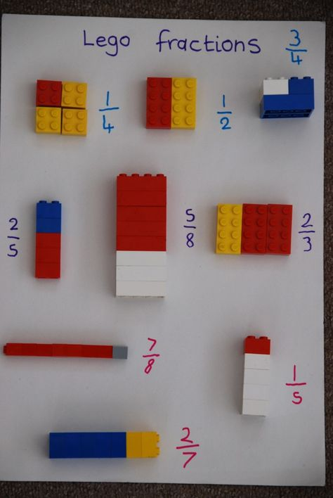 Teacher at Springhead Primary Lego Math in the classroom. Did you know that you can use Lego to teach Maths? Math Games, Learning Activities, Kids Learning, Counting Games, 3rd Grade Activities, Kindergarten Math, Teaching Math, Lego Math, Math Fractions