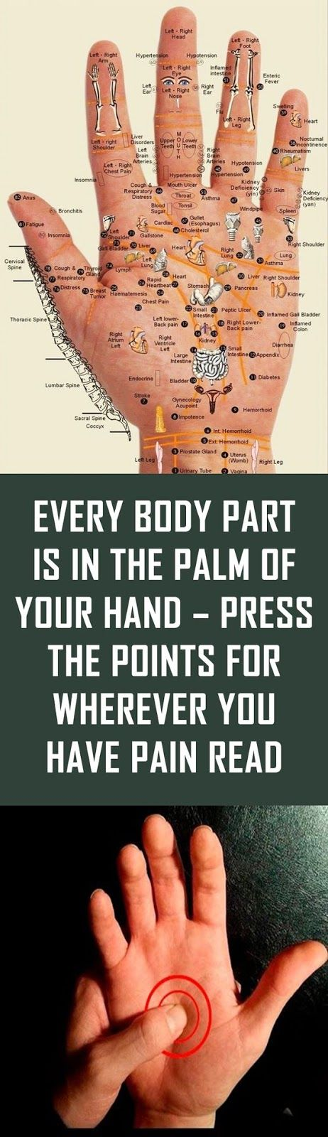 Press Pressure Points On Hand To Relieve Pain