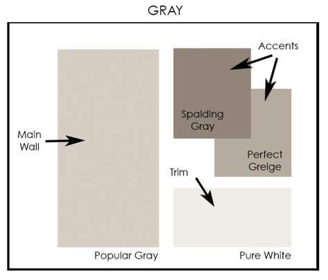 Gray Color Palette with Sherwin Williams paint by A.Clore Interiors - www.acloreinteriors.com