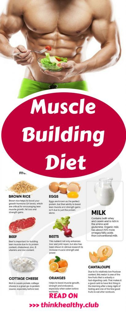 Muscle Building Diet Think Healthy Muscle Building Diet Muscle Food Build Muscle