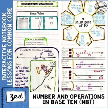 Interactive Math Notebooks for 3rd grade! These are great printable