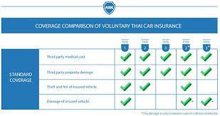 Insurance Car Broker