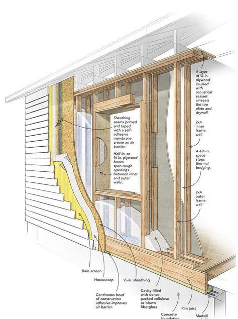 Maison ossature bois  isolation des murs Узлы и Детали - isolation mur parpaing interieur