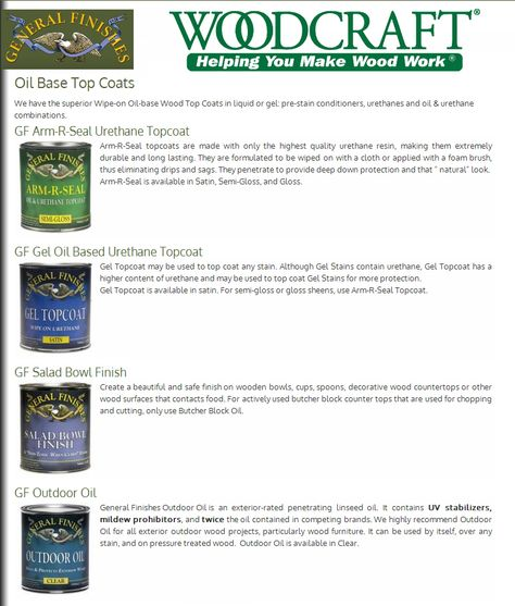 Woodcraft provides General Finishes Oil Based Top Coats. Woodcraft.com and participating stores.