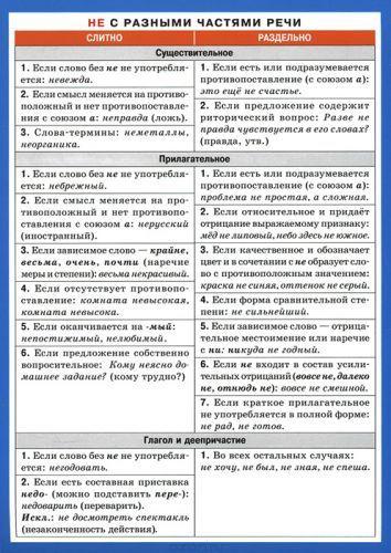 Букварь и советские школьные учебники 57шт купить в москве на.
