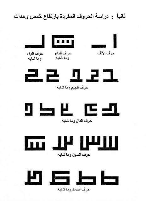 خبرات مصمم الى من يريد ان يتعلم خط الكوفي تربيعي Farsi Calligraphy Art Arabic Calligraphy Art Alphabet Art Print