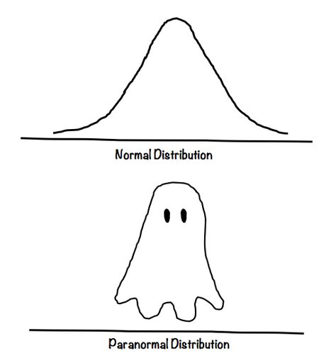 Paranormal Distribution (mathjokes4mathyfolks.wordpress.com)