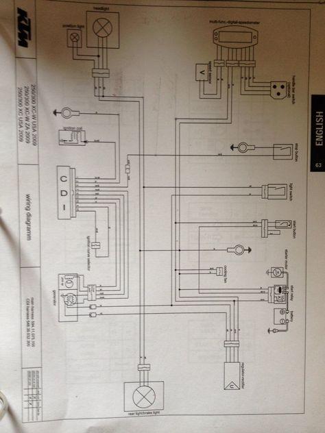 2007 ktm 450 wiring diagram  wiring diagram snailexplained