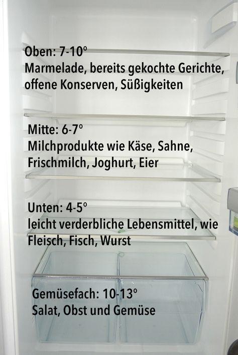 Anzeige: Den Kühlschrank richtig einräumen - so geht's