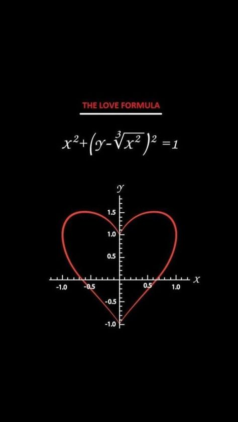 Everything is fair in love and maths.