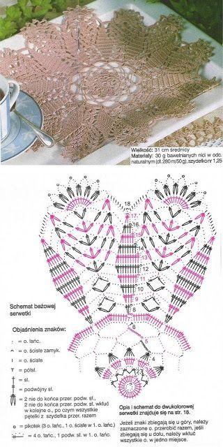Kira scheme crochet: Scheme crochet no. 3136