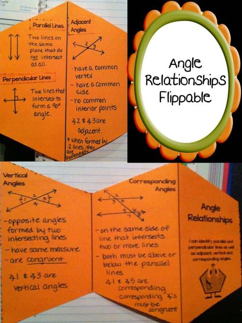 Angle Relationships Flippable- Parallel and Perpendicular Lines as well as Adjacent, Vertical and Corresponding Angles- Lesson Includes Flippable and Exit Ticket.