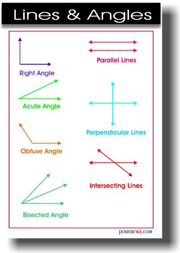 Lines and Angles - Classroom Math Poster <br> Lines angles math geometry mathematics school poster classroom Math Tutor, Math Skills, Math Lessons, Teaching Math, Teaching Geometry, Math Charts, Math Anchor Charts, Math For Kids, Fun Math