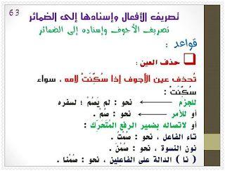 Pin By Ahmad Ahmad On Jawad Teacher Math Teacher Blog Posts