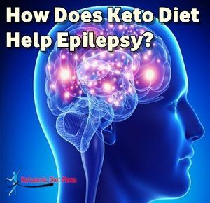 Dog Epilepsy Diet Epilepsy Diet Epilepsy Ketogenic Diet For Dogs
