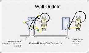 Wiring Plug Series Home Make Over Outlet Wiring