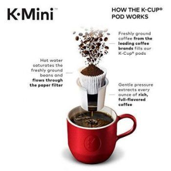 Manual coffee brewer for k-cups® | kitchen gizmo.
