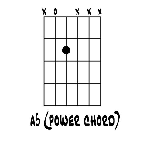 What Is The Role Of The Bass Player Power Chord