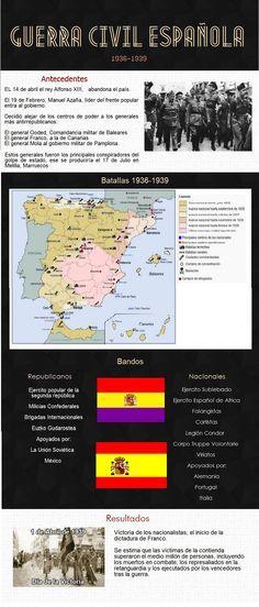 14 Ideas De Historia De España Historia De España Historia España