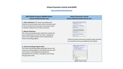 Thinking about applying for the RAMP award? Take a look at how School Counselor Central's (www.schoolcounselorcentral.com) features can assist with several of the RAMP award categories. School Counselor Central: School Counseling it's what we do!! Don't forget to visit us at Booth #330 at the ASCA Conference Exhibit Hall. Enter the raffle to win an Ipad Mini with a school counselor themed case!