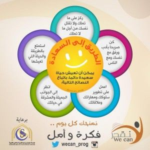 تنمية الذات Self Development Life Skills Positive Life