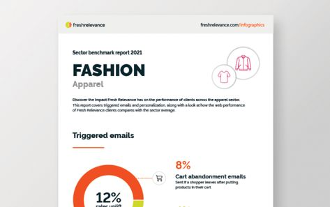 Sector benchmark report 2021: Fashion