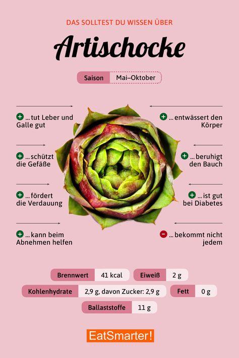 Empfohlenes Gemüse und Obst zur Gewichtsreduktion
