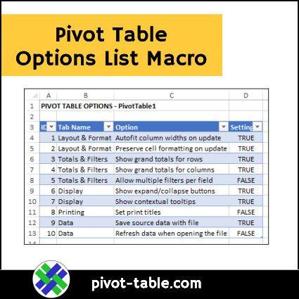 Pivot Table Options List Macro Pivot Table Microsoft Excel