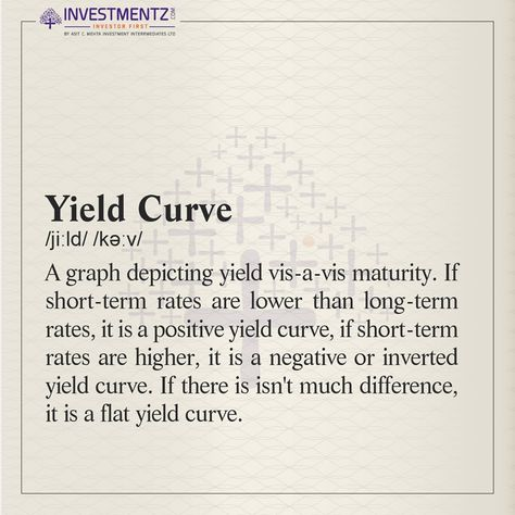 How much knowledge did you have about yield curve?