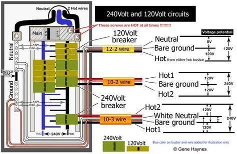 Main Breaker Box Electrical Panel Wiring House Wiring Electrical Panel