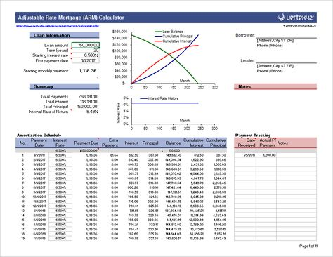 Arm Calculator Free Adjustable Rate Mortgage Calculator For