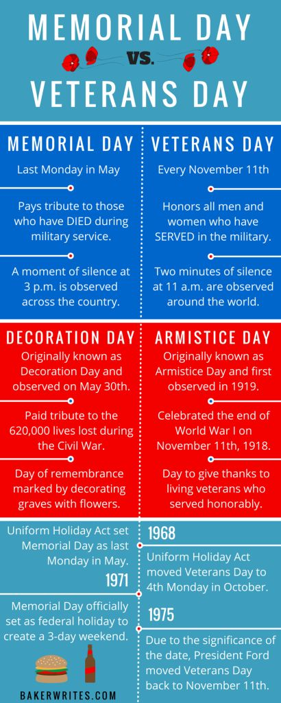 11 Best Memorial Day Images On Pinterest Holiday Ideas Patriotic Crafts And Decorations